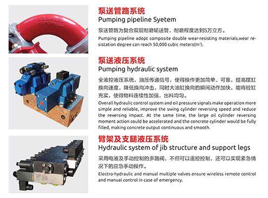 Aimix Vende Bomba De Concreto Tipo Pluma Con Estructura Confiable