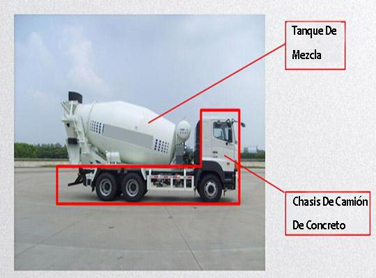 AIMIX Camión Revolvedora Tiene Dos Partes